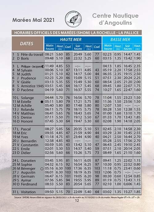 Horaires des Marées Mai 2021 La Rochelle Pallice Ile de Ré Châtelaillon Centre Nautique d'Angoulins La Rochelle