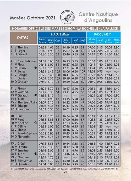 Horaires des Marées Octobre 2021 La Rochelle Pallice Ile de Ré Châtelaillon Centre Nautique d'Angoulins La Rochelle